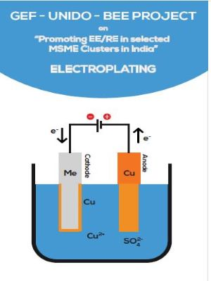 Energy Efficiency in Electroplating